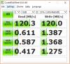 diskAshur CrystalDiskMark results